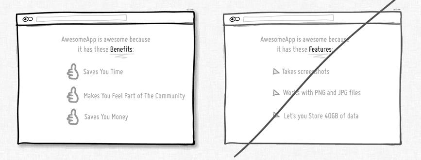 Benefity vs. vlastnosti v copywritingu