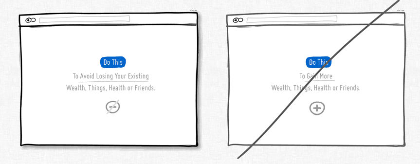 Ztráta vs. zisk v copywritingu